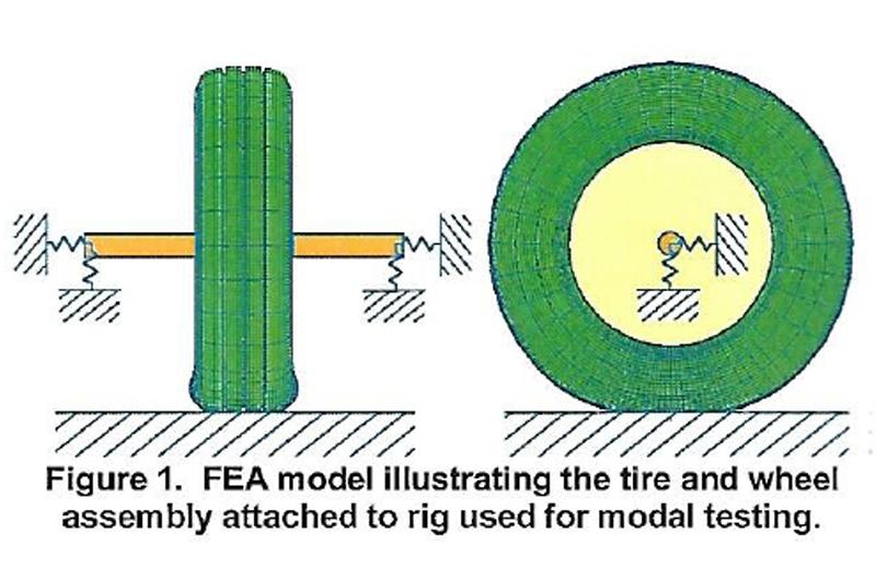 Understanding & Solving Mechanical Instabilities